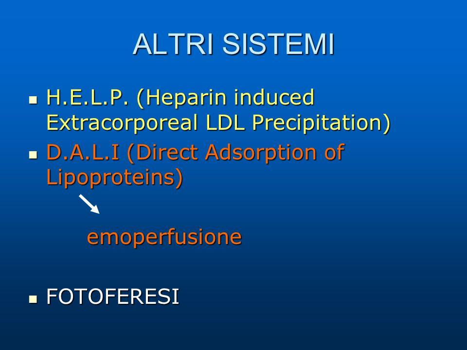 ALTRI SISTEMI H.E.L.P. (Heparin induced Extracorporeal LDL Precipitation) H.E.L.P. (Heparin induced Extracorporeal LDL Precipitation) D.A.L.I (Direct