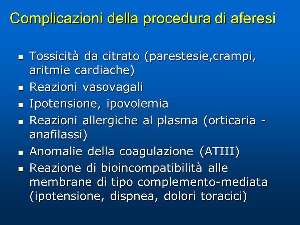 Complicazioni della procedura di aferesi Tossicità da citrato (parestesie,crampi, aritmie cardiache) Tossicità da citrato (parestesie,crampi, aritmie