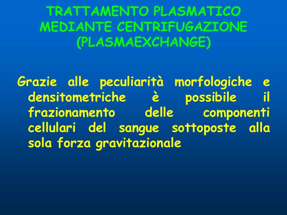 TRATTAMENTO PLASMATICO MEDIANTE CENTRIFUGAZIONE (PLASMAEXCHANGE) Grazie alle peculiarità morfologiche e densitometriche è possibile il frazionamento d