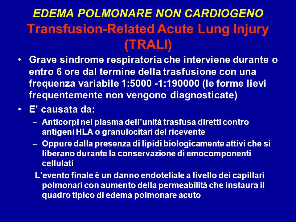 EDEMA POLMONARE NON CARDIOGENO Transfusion-Related Acute Lung Injury (TRALI) Grave sindrome respiratoria che interviene durante o entro 6 ore dal term