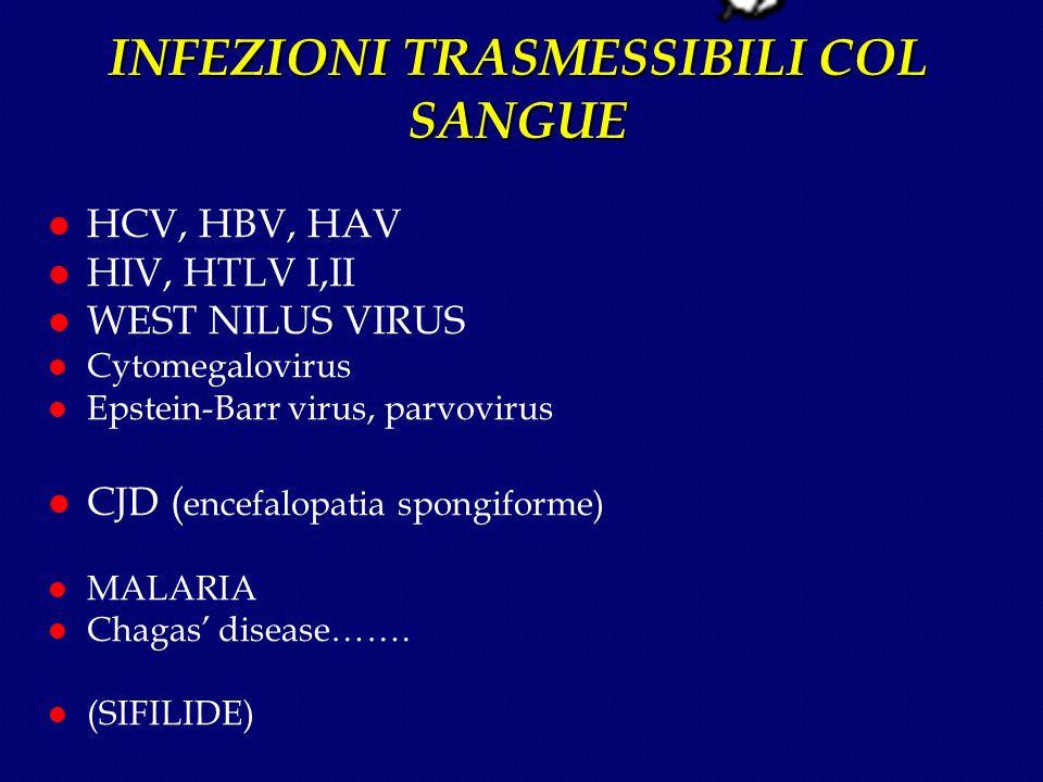INFEZIONI TRASMESSIBILI COL SANGUE l HCV, HBV, HAV l HIV, HTLV I,II l WEST NILUS VIRUS l Cytomegalovirus l Epstein-Barr virus, parvovirus l CJD ( ence
