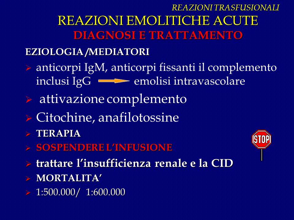 RITARDATE REAZIONI TRASFUSIONALI RITARDATE IMMUNOLOGICHE emolitiche ritardate emolitiche ritardate alloimmunizzazione leucociti piastrine alloimmunizzazione leucociti piastrine porpora post-trasfusionale porpora post-trasfusionale GVHD GVHD immunomodulazione immunomodulazione NON IMMUNOLOGICHE emosiderosi indotta dalle trasfusioni emosiderosi indotta dalle trasfusioni trasmissione malattie infettive (virali) trasmissione malattie infettive (virali)