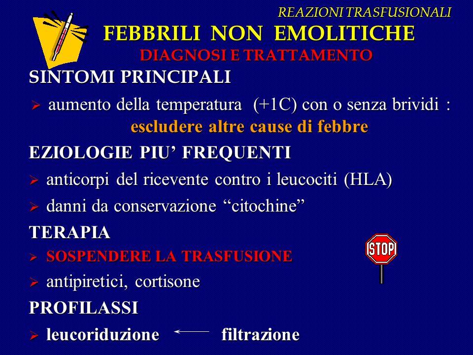 REAZIONI TRASFUSIONALI REAZIONI ALLERGICHE ( IPERSENSIBILITA CUTANEA) REAZIONI TRASFUSIONALI REAZIONI ALLERGICHE ( IPERSENSIBILITA CUTANEA) SINTOMI eritema locale,orticaria,prurito febbre EZIOLOGIA sostanze solubili (proteine) nel plasma del donatore allergeni TERAPIA antiistaminici