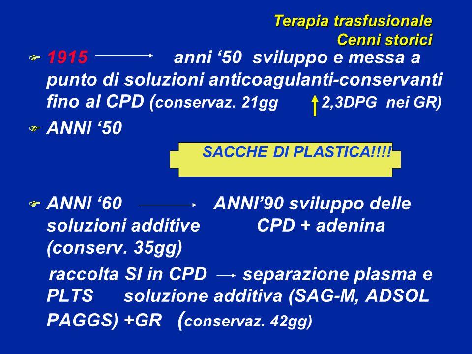 Terapia trasfusionale Cenni storici F 1915 anni 50 sviluppo e messa a punto di soluzioni anticoagulanti-conservanti fino al CPD ( conservaz. 21gg 2,3D