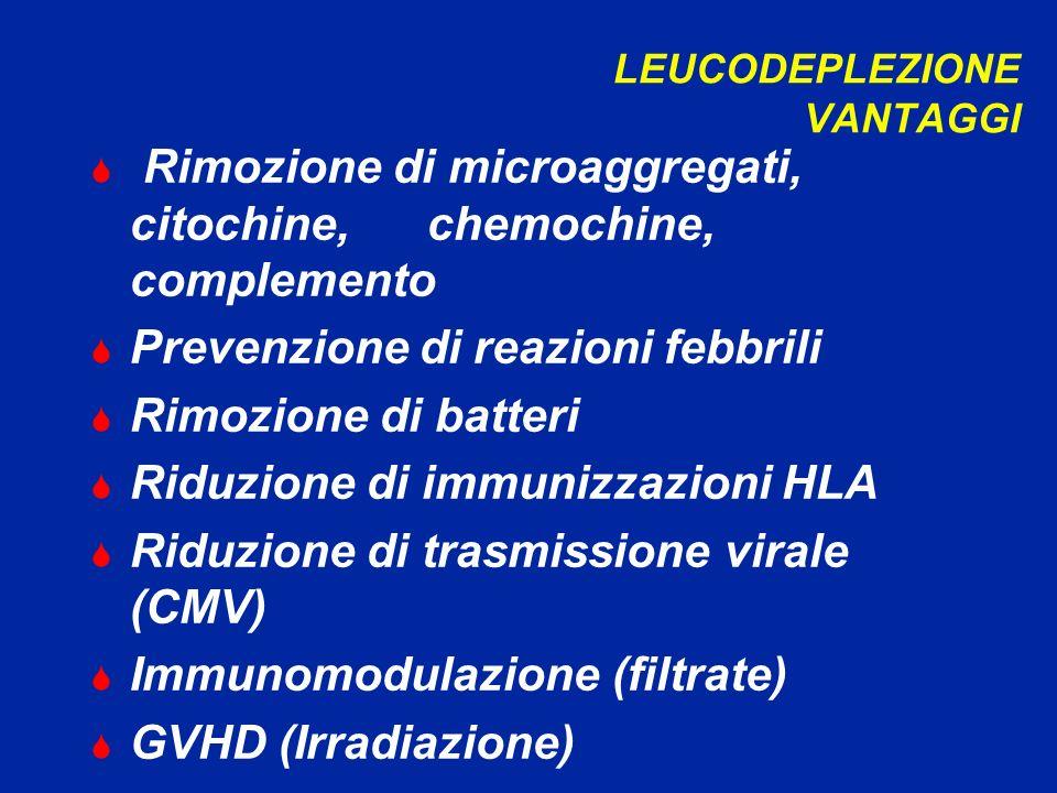 LEUCODEPLEZIONE VANTAGGI S Rimozione di microaggregati, citochine, chemochine, complemento S Prevenzione di reazioni febbrili S Rimozione di batteri S Riduzione di immunizzazioni HLA S Riduzione di trasmissione virale (CMV) S Immunomodulazione (filtrate) S GVHD (Irradiazione)