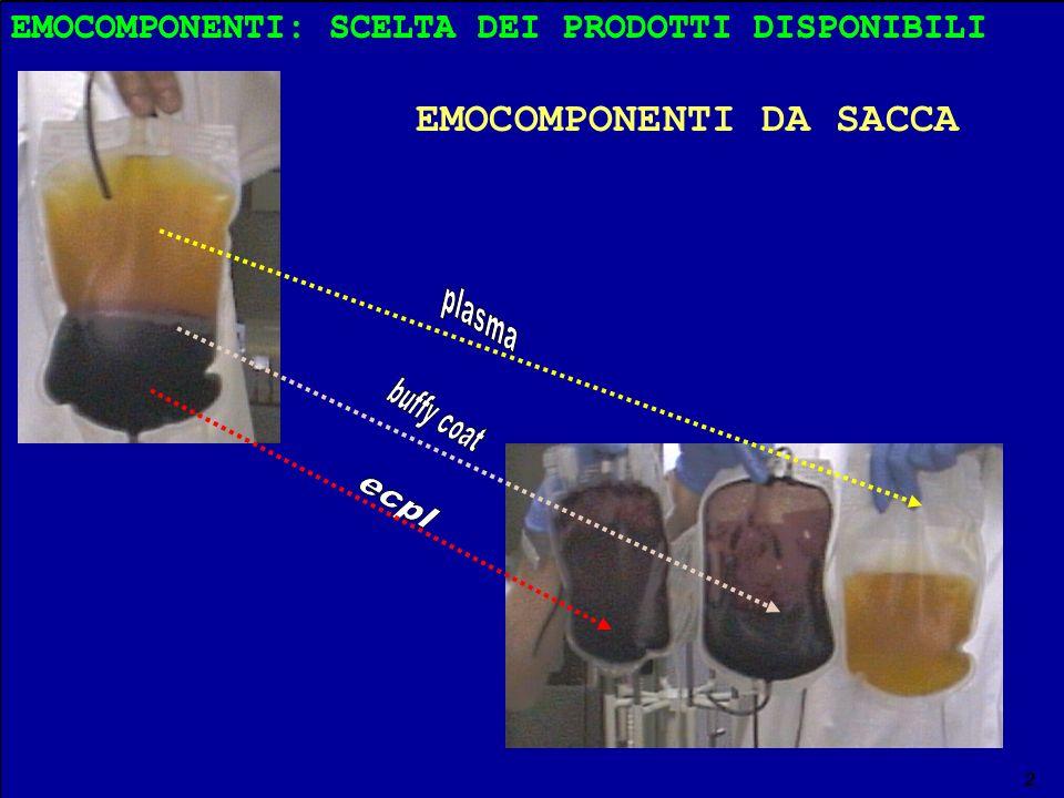 2003 - TERAPIA TRASFUSIONALE: RESPONSABILITA E ASPETTI CLINICI 4 EMOCOMPONENTI: SCELTA DEI PRODOTTI DISPONIBILI EMOCOMPONENTI DA SACCA EMOCOMPONENTI: SCELTA DEI PRODOTTI DISPONIBILI 2