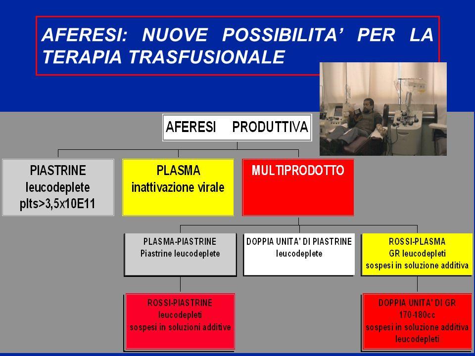 AFERESI: NUOVE POSSIBILITA PER LA TERAPIA TRASFUSIONALE