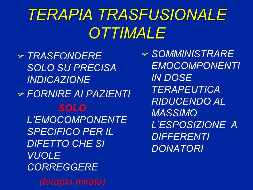 TERAPIA TRASFUSIONALE OTTIMALE F TRASFONDERE SOLO SU PRECISA INDICAZIONE F FORNIRE AI PAZIENTI SOLO LEMOCOMPONENTE SPECIFICO PER IL DIFETTO CHE SI VUOLE CORREGGERE (terapia mirata) F SOMMINISTRARE EMOCOMPONENTI IN DOSE TERAPEUTICA RIDUCENDO AL MASSIMO LESPOSIZIONE A DIFFERENTI DONATORI