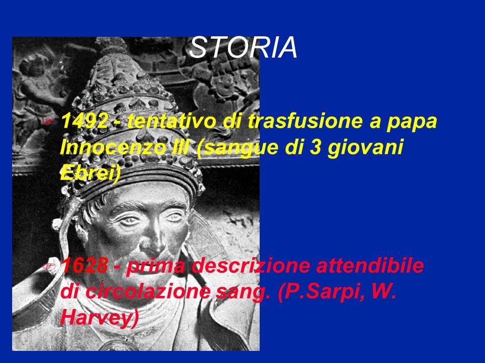 STORIA F 1492 - tentativo di trasfusione a papa Innocenzo III (sangue di 3 giovani Ebrei) F 1628 - prima descrizione attendibile di circolazione sang.