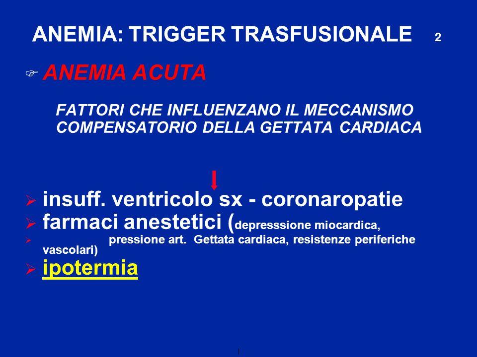 F ANEMIA ACUTA FATTORI CHE INFLUENZANO IL MECCANISMO COMPENSATORIO DELLA GETTATA CARDIACA insuff. ventricolo sx - coronaropatie farmaci anestetici ( d