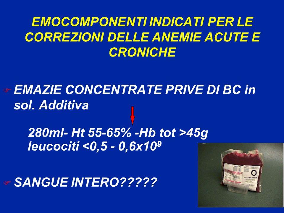 EMOCOMPONENTI INDICATI PER LE CORREZIONI DELLE ANEMIE ACUTE E CRONICHE F EMAZIE CONCENTRATE PRIVE DI BC in sol. Additiva 280ml- Ht 55-65% -Hb tot >45g