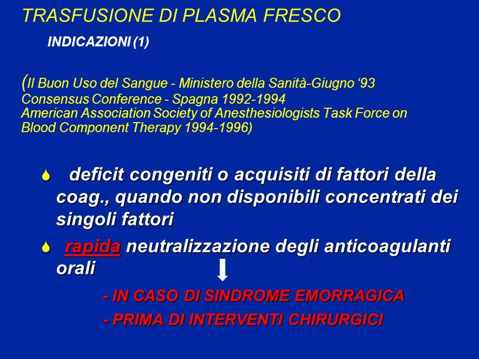 TRASFUSIONE DI PLASMA FRESCO INDICAZIONI (1) ( Il Buon Uso del Sangue - Ministero della Sanità-Giugno 93 Consensus Conference - Spagna 1992-1994 Ameri