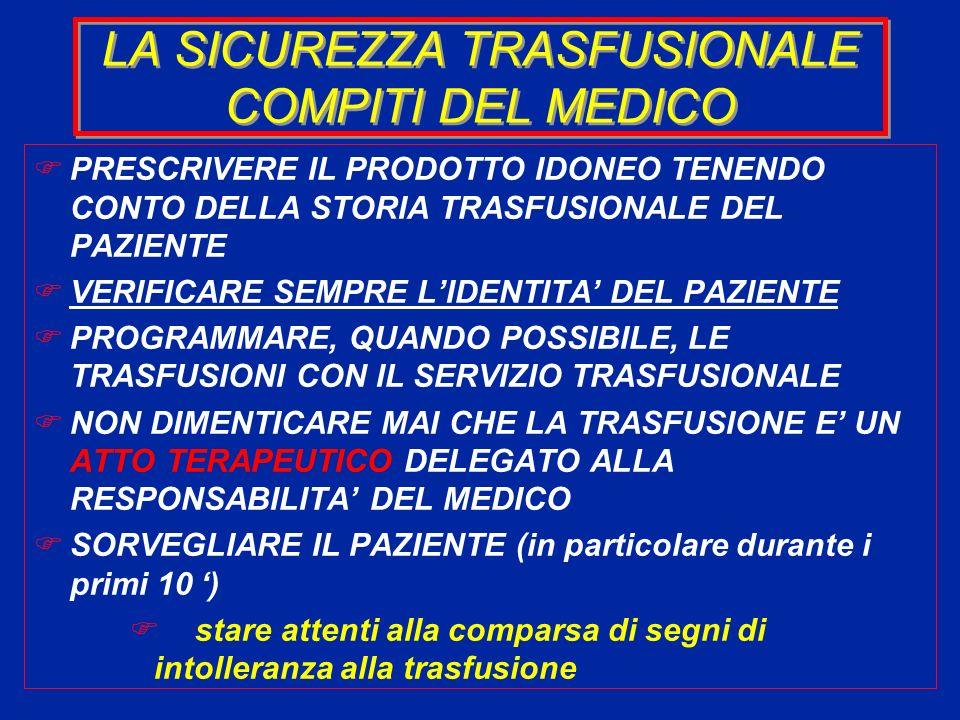 LA SICUREZZA TRASFUSIONALE COMPITI DEL MEDICO FPRESCRIVERE IL PRODOTTO IDONEO TENENDO CONTO DELLA STORIA TRASFUSIONALE DEL PAZIENTE FVERIFICARE SEMPRE LIDENTITA DEL PAZIENTE FPROGRAMMARE, QUANDO POSSIBILE, LE TRASFUSIONI CON IL SERVIZIO TRASFUSIONALE FNON DIMENTICARE MAI CHE LA TRASFUSIONE E UN ATTO TERAPEUTICO DELEGATO ALLA RESPONSABILITA DEL MEDICO FSORVEGLIARE IL PAZIENTE (in particolare durante i primi 10 ) F stare attenti alla comparsa di segni di intolleranza alla trasfusione