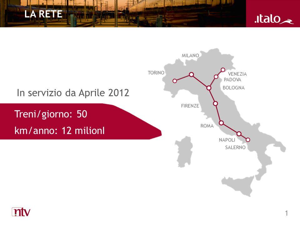 1 LA RETE In servizio da Aprile 2012 TORINO MILANO VENEZIA PADOVA BOLOGNA ROMA NAPOLI SALERNO FIRENZE Treni/giorno: 50 km/anno: 12 milionI