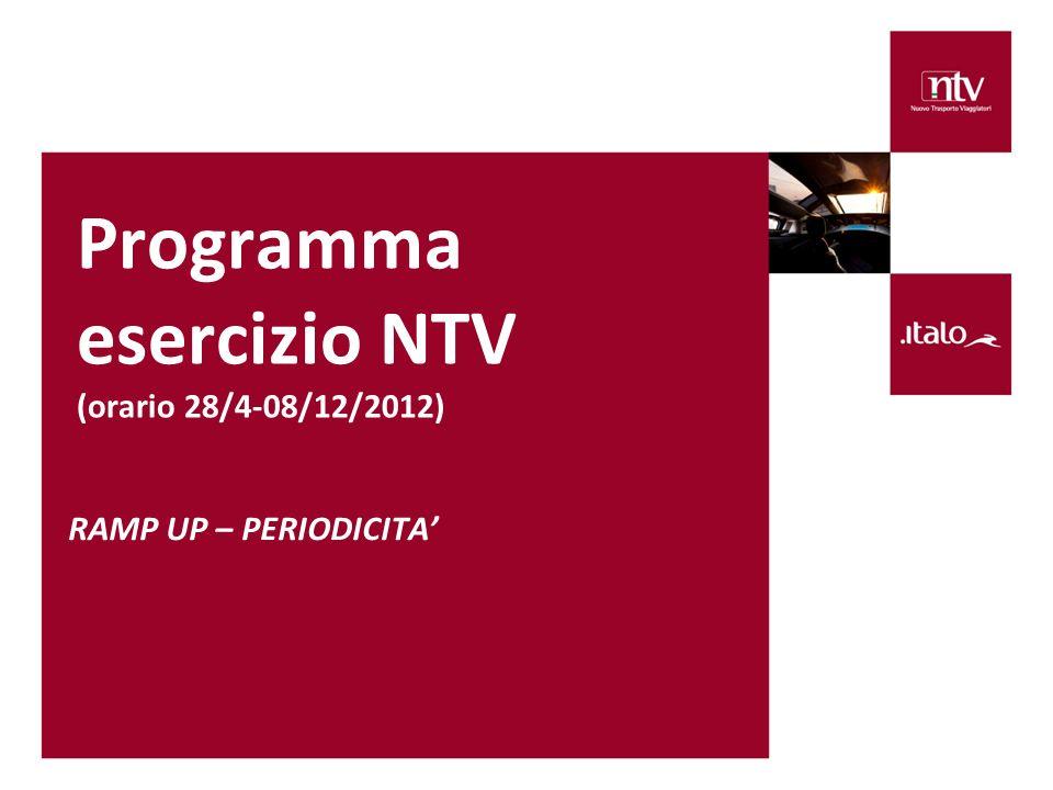 Programma esercizio NTV (orario 28/4-08/12/2012) RAMP UP – PERIODICITA