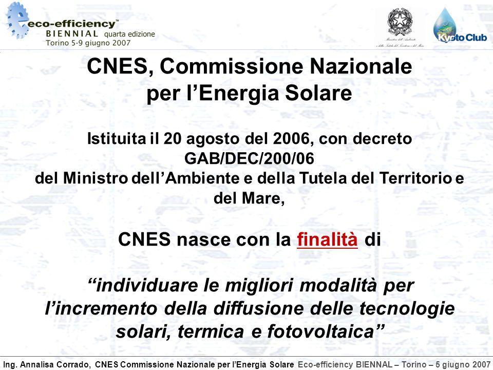 Ing. Annalisa Corrado, CNES Commissione Nazionale per lEnergia SolareEco-efficiency BIENNAL – Torino – 5 giugno 2007 CNES, Commissione Nazionale per l