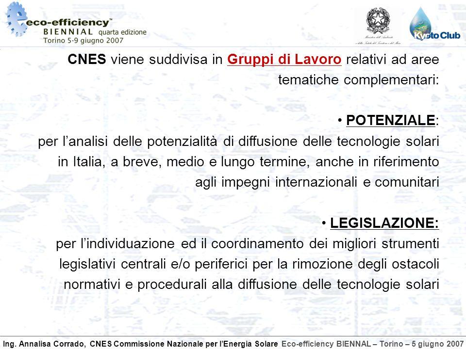 Ing. Annalisa Corrado, CNES Commissione Nazionale per lEnergia SolareEco-efficiency BIENNAL – Torino – 5 giugno 2007 CNES viene suddivisa in Gruppi di
