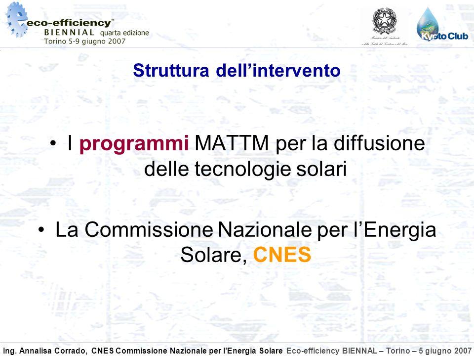 Ing. Annalisa Corrado, CNES Commissione Nazionale per lEnergia SolareEco-efficiency BIENNAL – Torino – 5 giugno 2007 I programmi MATTM per la diffusio