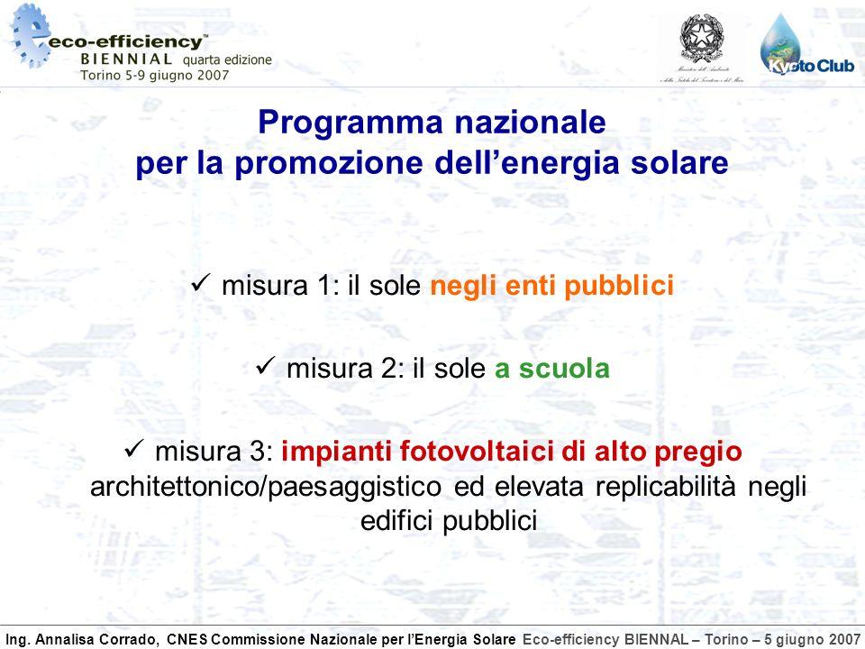 Ing. Annalisa Corrado, CNES Commissione Nazionale per lEnergia SolareEco-efficiency BIENNAL – Torino – 5 giugno 2007 Programma nazionale per la promoz