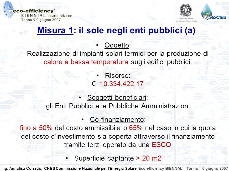 Ing. Annalisa Corrado, CNES Commissione Nazionale per lEnergia SolareEco-efficiency BIENNAL – Torino – 5 giugno 2007 Misura 1: il sole negli enti pubb