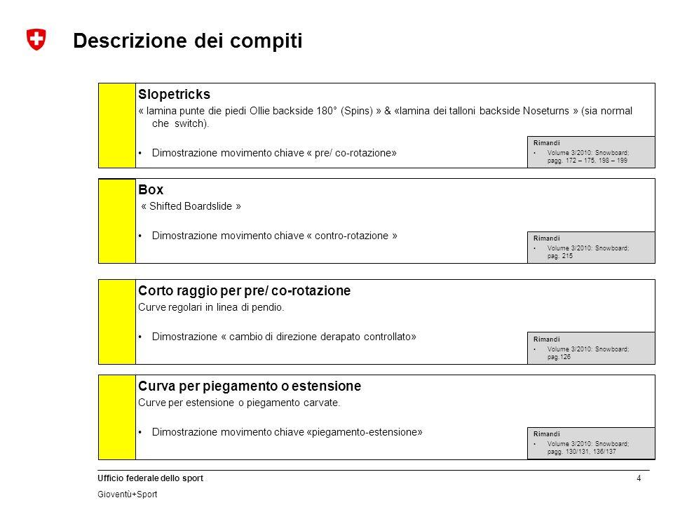 4 Ufficio federale dello sport Gioventù+Sport Descrizione dei compiti Corto raggio per pre/ co-rotazione Curve regolari in linea di pendio.