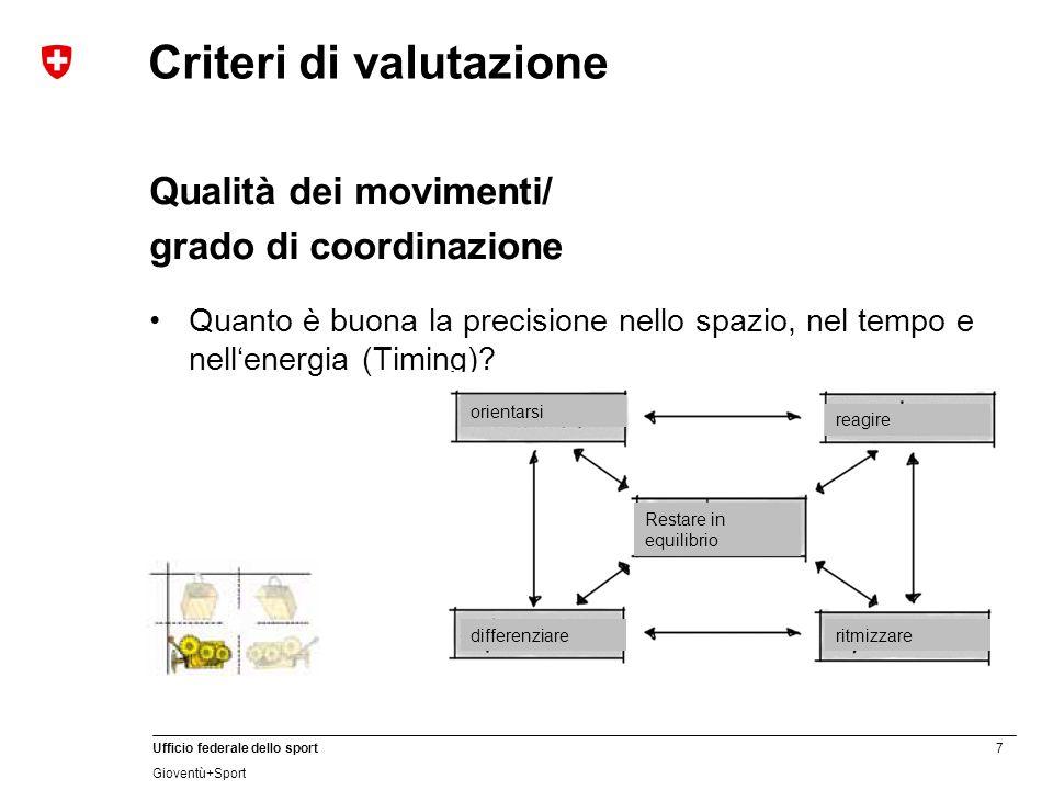 7 Ufficio federale dello sport Gioventù+Sport Criteri di valutazione Qualità dei movimenti/ grado di coordinazione Quanto è buona la precisione nello spazio, nel tempo e nellenergia (Timing).