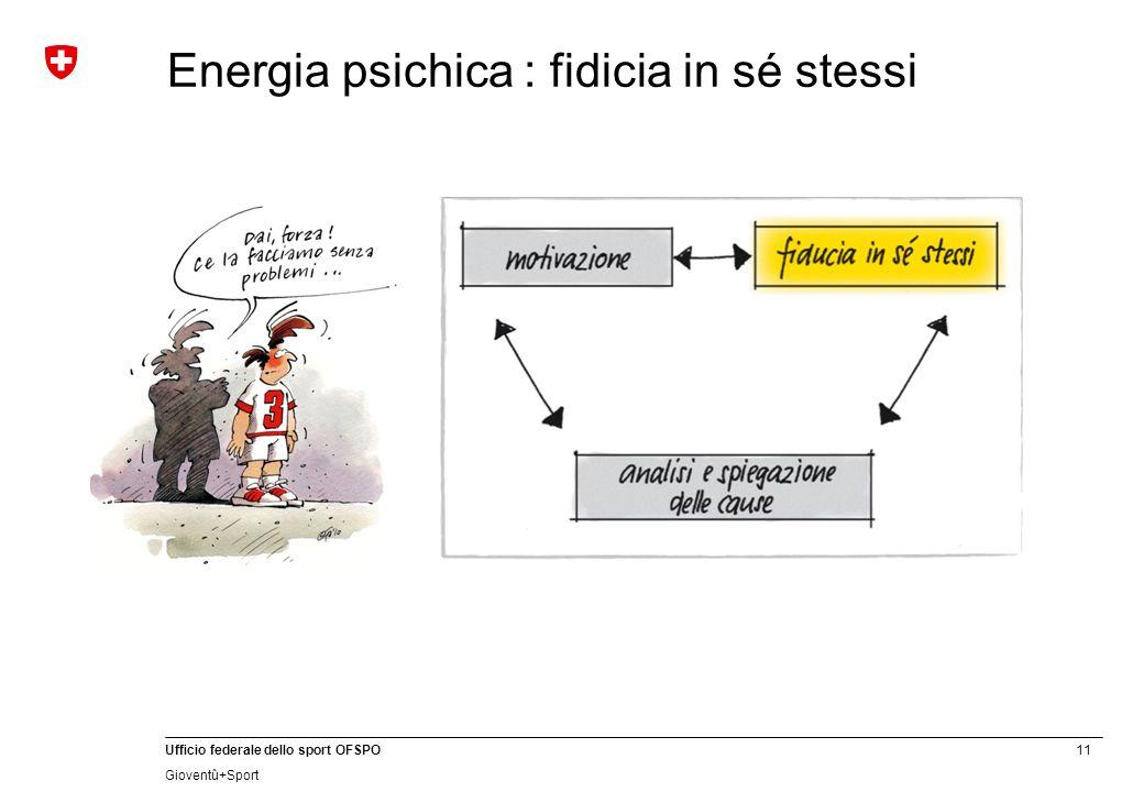 11 Ufficio federale dello sport OFSPO Gioventû+Sport Energia psichica : fidicia in sé stessi