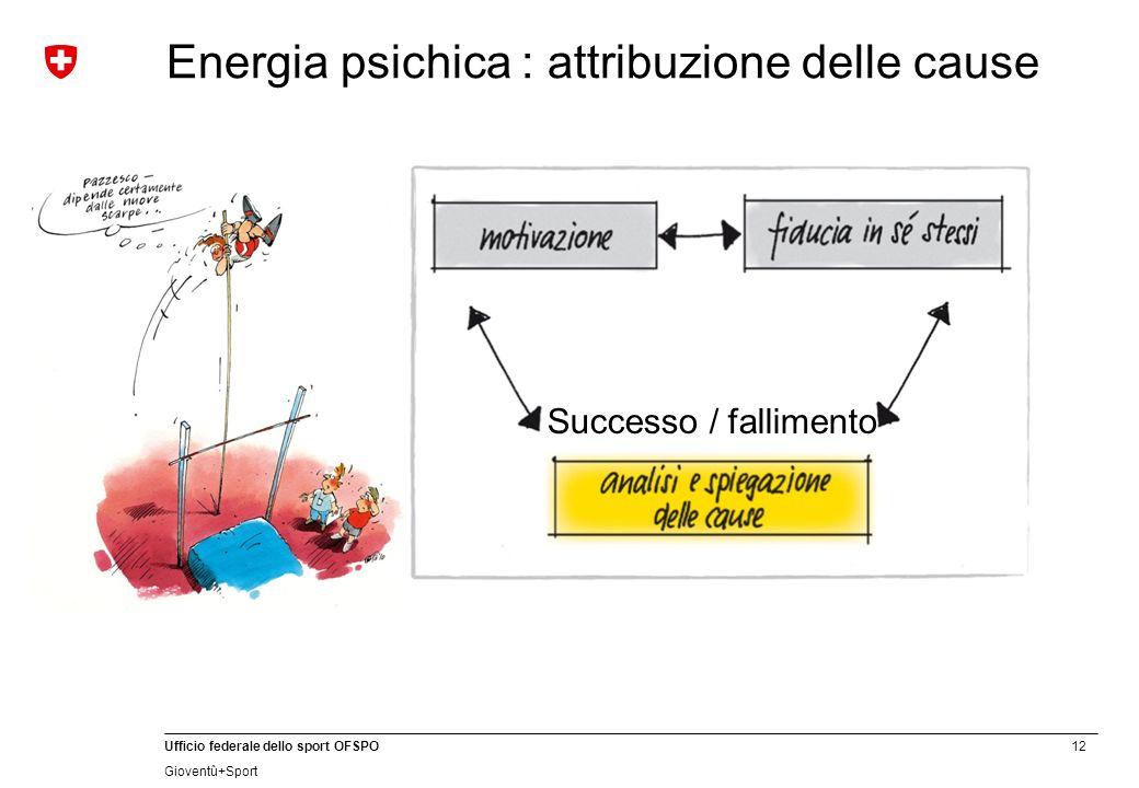 12 Ufficio federale dello sport OFSPO Gioventû+Sport Energia psichica : attribuzione delle cause Successo / fallimento