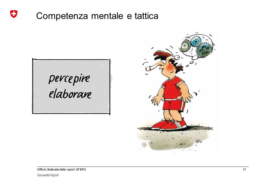 16 Ufficio federale dello sport OFSPO Gioventû+Sport Competenza mentale e tattica: psicoregolazione