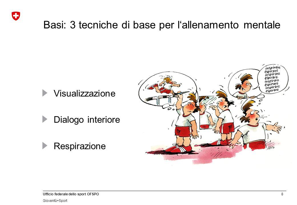 8 Ufficio federale dello sport OFSPO Gioventû+Sport Basi: 3 tecniche di base per lallenamento mentale Visualizzazione Dialogo interiore Respirazione