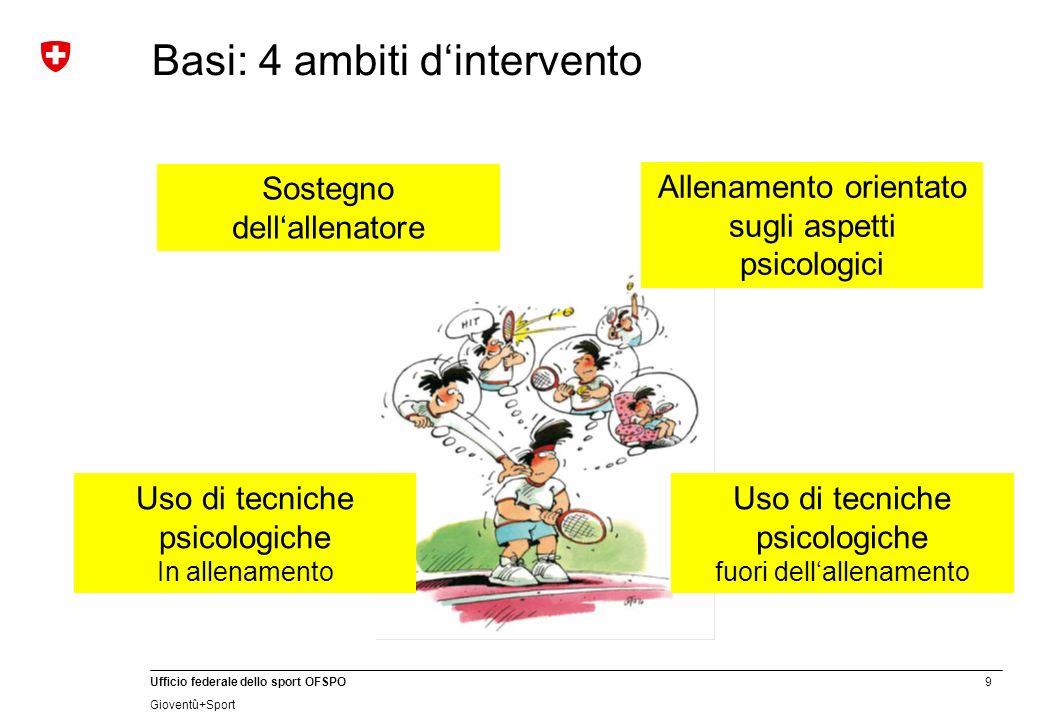 10 Ufficio federale dello sport OFSPO Gioventû+Sport Energia psichica: motivazione