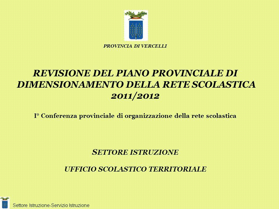 PROVINCIA DI VERCELLI REVISIONE DEL PIANO PROVINCIALE DI DIMENSIONAMENTO DELLA RETE SCOLASTICA 2011/2012 I° Conferenza provinciale di organizzazione d