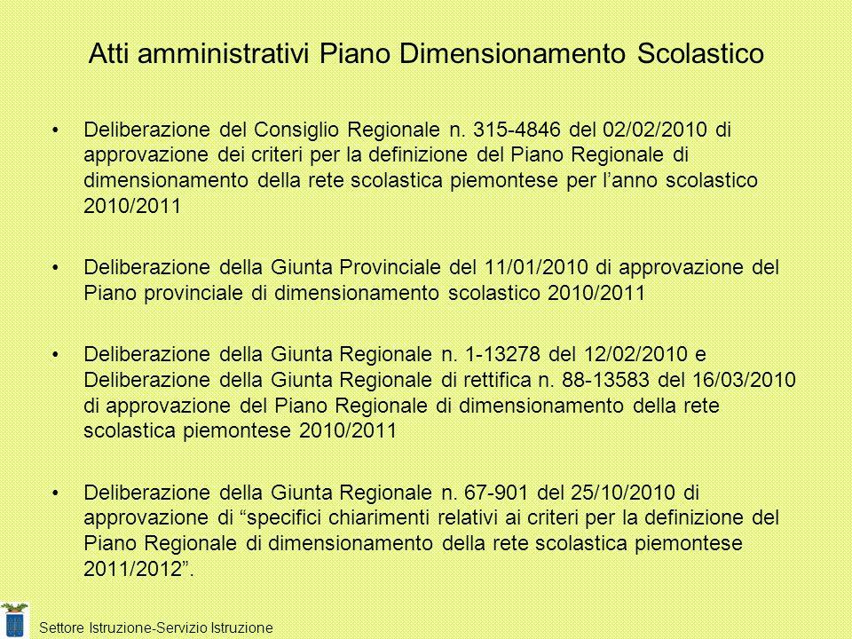 Atti amministrativi Piano Dimensionamento Scolastico Deliberazione del Consiglio Regionale n. 315-4846 del 02/02/2010 di approvazione dei criteri per