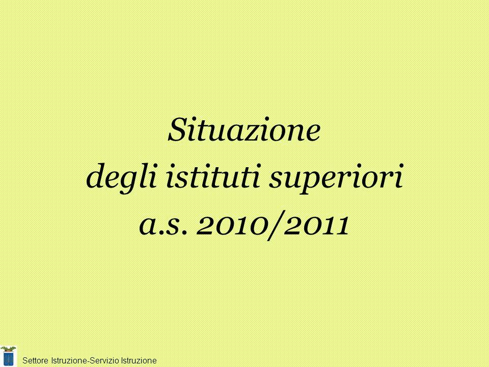 Situazione degli istituti superiori a.s. 2010/2011