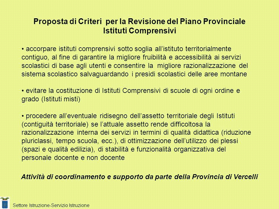 Settore Istruzione-Servizio Istruzione Proposta di Criteri per la Revisione del Piano Provinciale Istituti Comprensivi accorpare istituti comprensivi