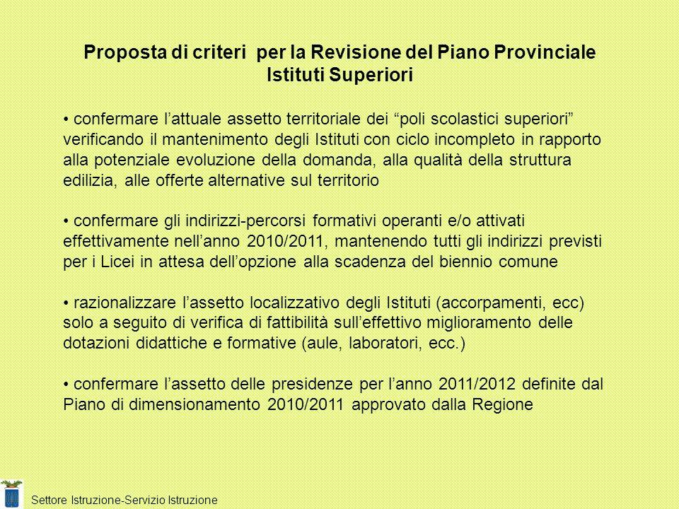 Settore Istruzione-Servizio Istruzione Proposta di criteri per la Revisione del Piano Provinciale Istituti Superiori confermare lattuale assetto terri