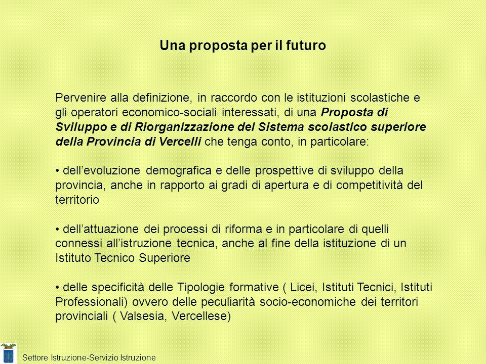 Settore Istruzione-Servizio Istruzione Una proposta per il futuro Pervenire alla definizione, in raccordo con le istituzioni scolastiche e gli operato