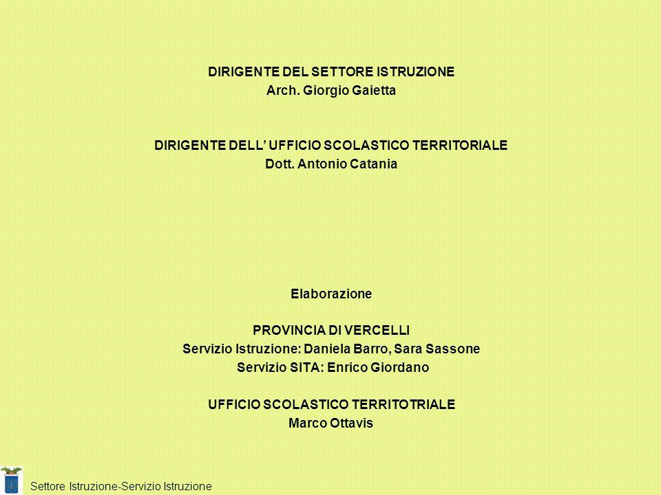 Settore Istruzione-Servizio Istruzione DIRIGENTE DEL SETTORE ISTRUZIONE Arch. Giorgio Gaietta DIRIGENTE DELL UFFICIO SCOLASTICO TERRITORIALE Dott. Ant