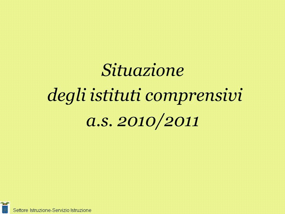 Settore Istruzione-Servizio Istruzione Situazione degli istituti comprensivi a.s. 2010/2011