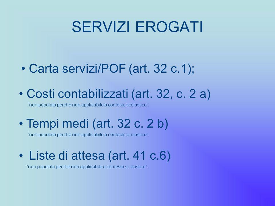 SERVIZI EROGATI Liste di attesa (art. 41 c.6) non popolata perché non applicabile a contesto scolastico. Carta servizi/POF (art. 32 c.1); Costi contab