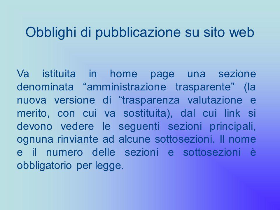Obblighi di pubblicazione su sito web Va istituita in home page una sezione denominata amministrazione trasparente (la nuova versione di trasparenza v