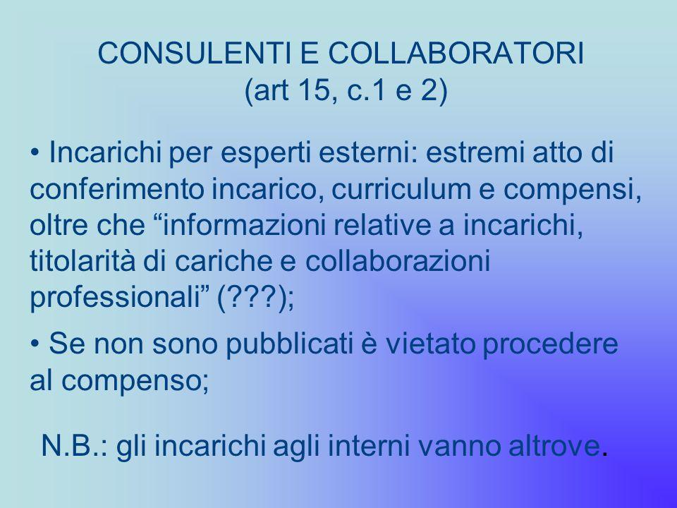 CONSULENTI E COLLABORATORI (art 15, c.1 e 2) N.B.: gli incarichi agli interni vanno altrove. Incarichi per esperti esterni: estremi atto di conferimen