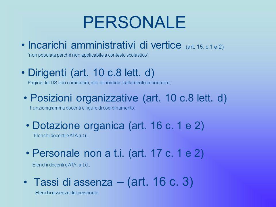 PERSONALE Tassi di assenza – (art. 16 c. 3) Elenchi assenze del personale. Incarichi amministrativi di vertice (art. 15, c.1 e 2) non popolata perché