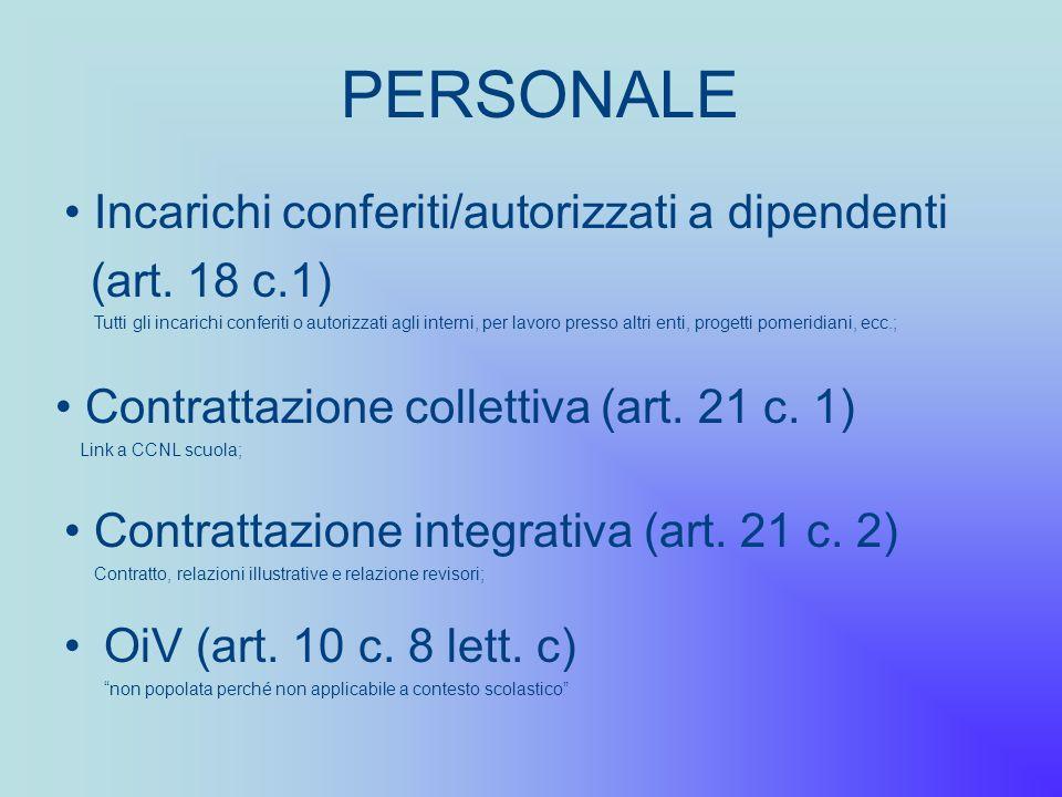 PERSONALE OiV (art. 10 c. 8 lett. c) non popolata perché non applicabile a contesto scolastico Incarichi conferiti/autorizzati a dipendenti (art. 18 c
