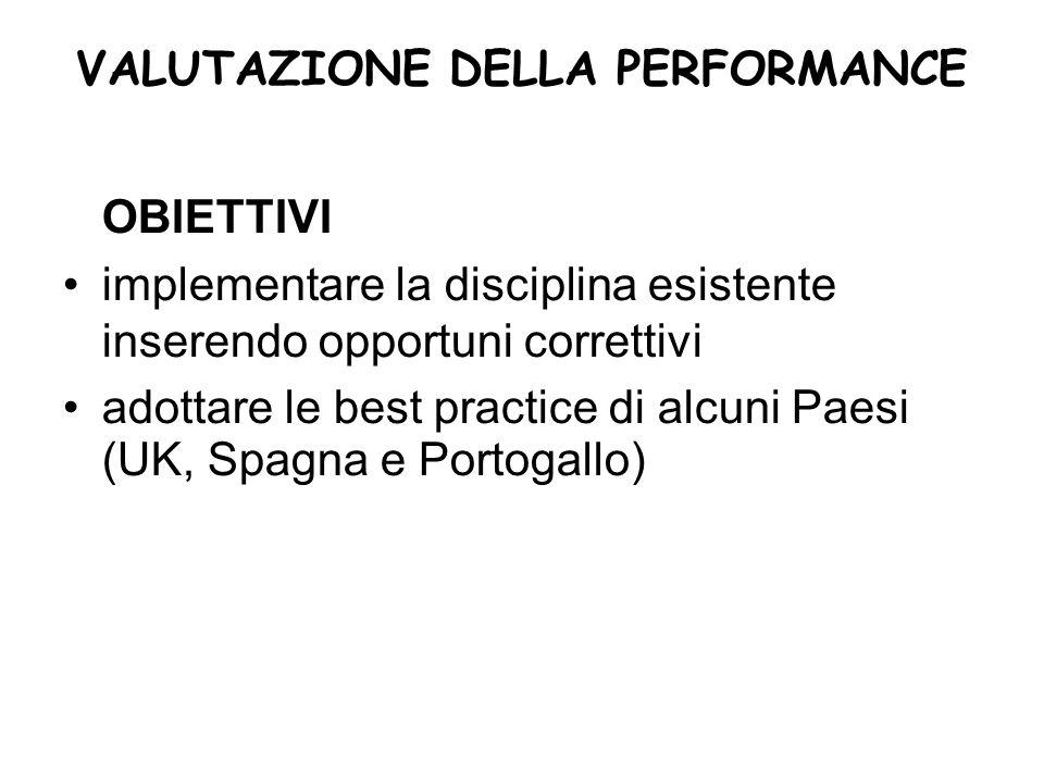 VALUTAZIONE DELLA PERFORMANCE OBIETTIVI implementare la disciplina esistente inserendo opportuni correttivi adottare le best practice di alcuni Paesi