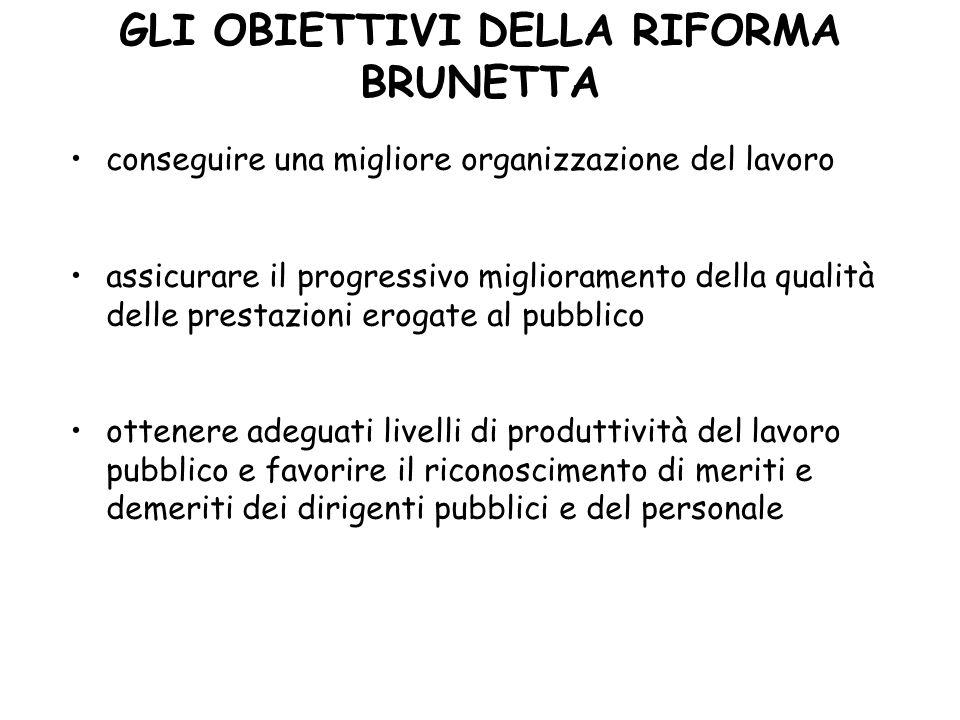 Altre disposizioni innovative E previsto il riordino dellARAN e modifiche al procedimento di contrattazione collettiva.