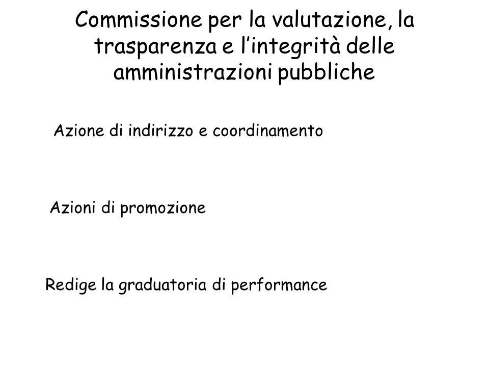 Commissione per la valutazione, la trasparenza e lintegrità delle amministrazioni pubbliche Azione di indirizzo e coordinamento Azioni di promozione R