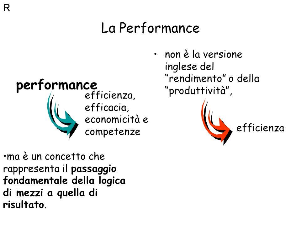 La Performance non è la versione inglese del rendimento o della produttività, ma è un concetto che rappresenta il passaggio fondamentale della logica