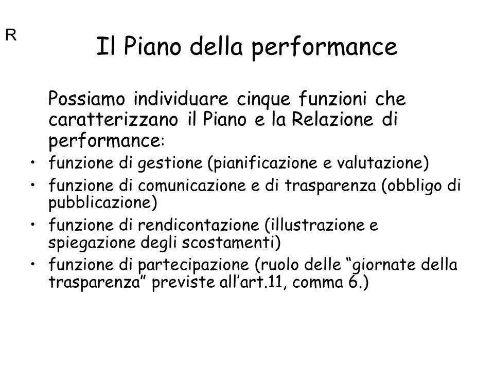 Il Piano della performance Possiamo individuare cinque funzioni che caratterizzano il Piano e la Relazione di performance : funzione di gestione (pian