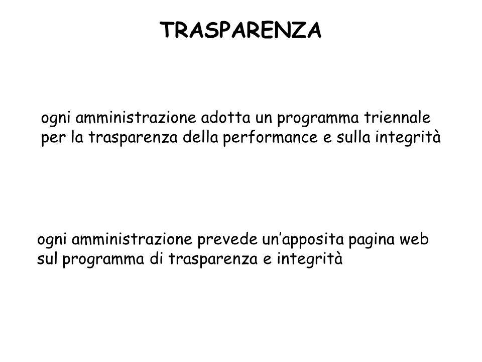 TRASPARENZA Il principio di trasparenza, già enunciato dallart.